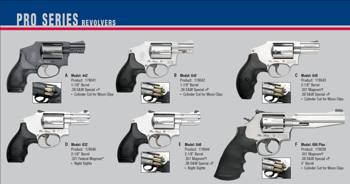Smith And Wesson 357 J Frame - Page 6 - Frame Design & Reviews ✓